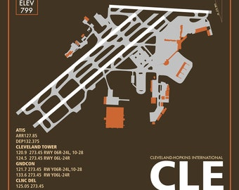 CLE Cleveland-Hopkins International Airport Ohio Travel Infographic Art Print on Paper Variety Colors and Styles Home Office Decor