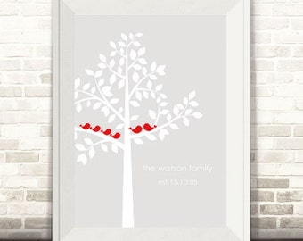 Personalised Family Print, Personalized Family Print, Family Tree Print, Custom Family Print