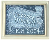 Chalkboard Sign - Personalized chalkboard -Family Name Sign