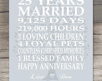 45th Wedding Anniversary Gift Parents by PrintsbyChristine on Etsy