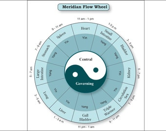 Meridian Hourly Flow Printable Chart Wheel Chinese Medicine Acupressure Acupuncture  Massage Therapy Energy Healing QiGong Chi Kung Therapy