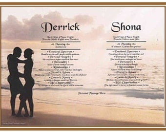 Ethnic Couple on the Beach First Name Meaning Gift For Anniversary Birthday