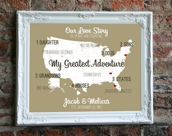 34th Wedding Anniversary Gift Ideas For Parents : 55th anniversary gift for parents 55th wedding anniversary gift for ...