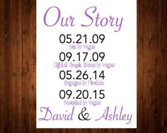 Our Love Story Wedding Sign 8x10
