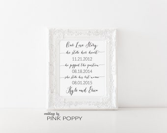 Our Love Story Personalized Wedding Sign DIY Printable Wedding Decoration - Bridal Shower Decoration - 2 sizes