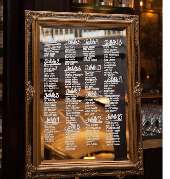Seating Charts vs. Seating Cards - Wedding reception - Forum ...