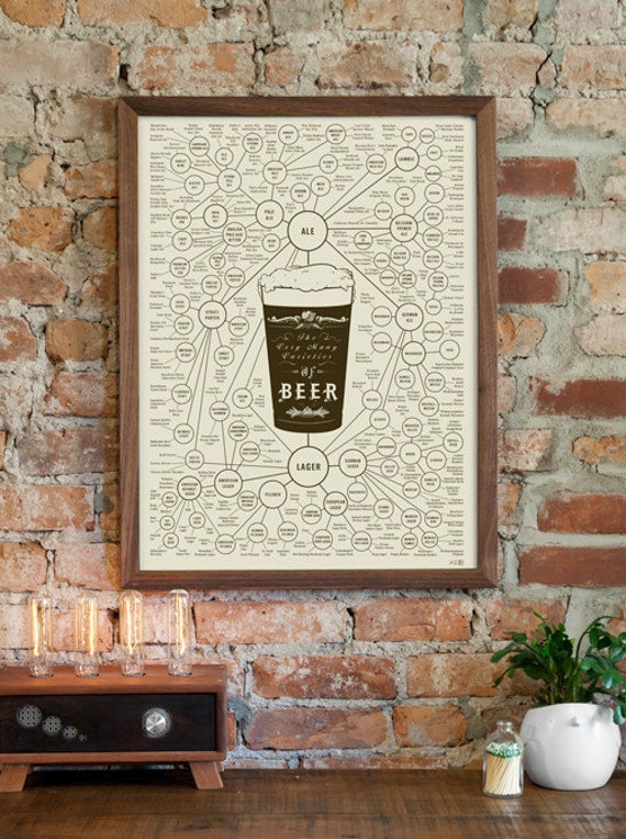 The Very Many Varieties of Beer (18 x 24 Print)