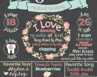 First Birthday Chalkboard Printable Poster Shabby Chic Flower Theme / Baby Girl / 1st Birthday .pdf or .jpeg