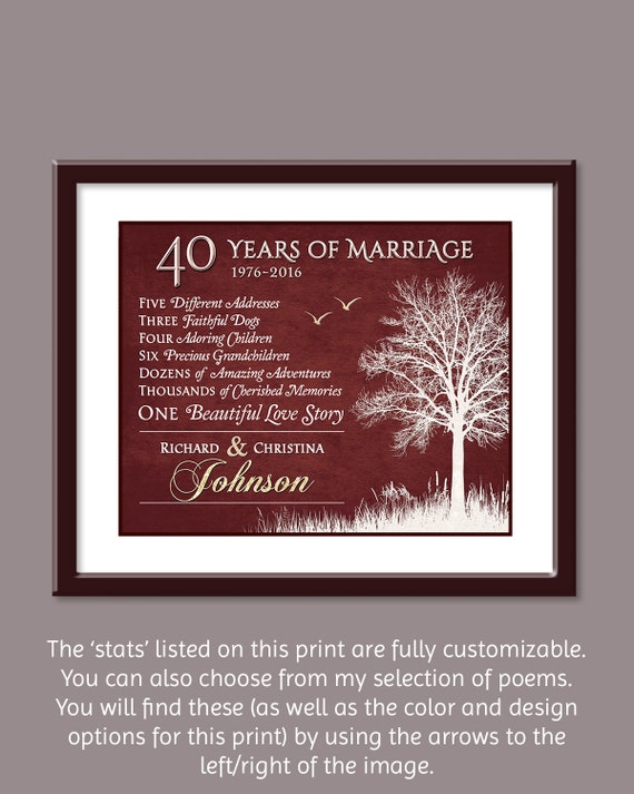 Ruby Wedding Anniversary Gift For Parents Uk : 40th Anniversary Gift For Parents Ruby Anniversary Gift