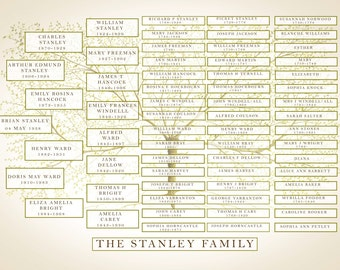 Custom Family Tree, Personalised Family Print, Ancestry Chart, Personalized Mum, Grandparent Gift, Anniversary Gift, Genealogy Tree, Wedding