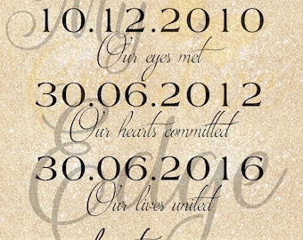 Wedding Poster - Love Story - Important Dates