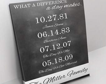 Personalized Dates Canvas - Love - Anniversary - Family - Wall Art - Marriage - Chalkboard Print