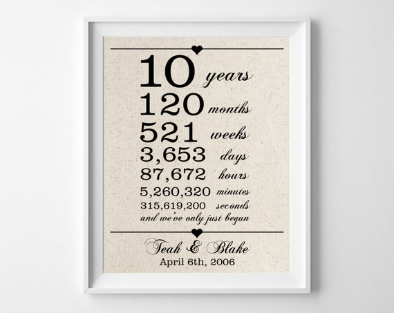Cotton Wedding Anniversary Gift Ideas For Wife : ... Anniversary Gift for Husband Wife 10th Wedding Anniversary Gifts