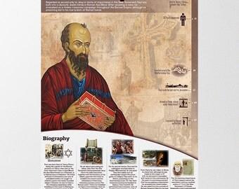 Paul the Apostle Bio