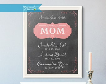 Chalkboard Mom Printable Print, Chalkboard Home Decor, Gifts for Mom, Personalized Mom Gifts, Mom Wall Art, Mothers Day Gift, Mother's Day