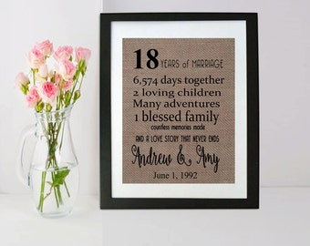 18th wedding anniversary 18th anniversary gifts 18th wedding anniversary gifts 18 years of marriage framed print