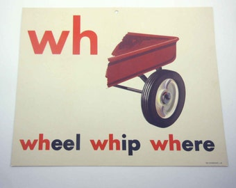 Vintage 1960s Childrens Giant Sized School Flash Card with Picture and Word for Wagon