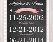 Chalkboard Love Story Wedding Sign