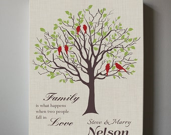Personalized Family Tree With Birds, Personalized Family Name Canvas Art, Birds on Tree Wedding Gift, Aniversary gift, Gift for Parents