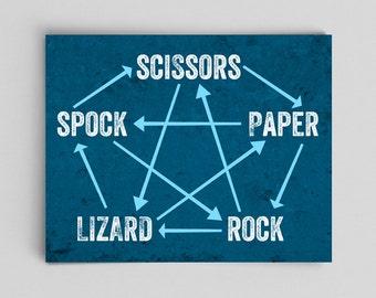 Rock Paper Scissors Lizard Spock Rules Print Gifts for Him Nerdy Teacher Gifts Science Art Nerdy Gifts for Her Gifts for Boys Room Decor