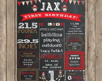 Sock Monkey Themed Birthday Sign Printable - Chalkboard Sock Monkey Sign - Sock Monkey Birthday Poster - DIY Printable
