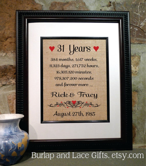 Wedding Gift 31 Years : 31st Anniversary 31 Years Together Years Months Weeks Days