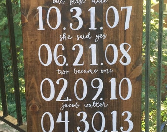Our Story Date Board, Personalized