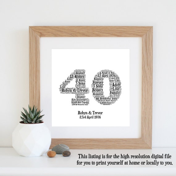 Unusual Ruby Wedding Gifts: 40TH ANNIVERSARY GIFT Word Art Ruby Anniversary By