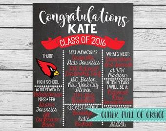 Graduation Chalkboard Sign
