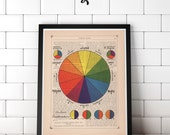 French Victorian Color Wheel Original Art Print on an Unframed Upcycled Bookpage
