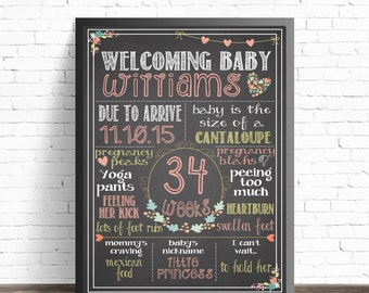 Baby Shower Chalkboard Sign / New Mom Gift / Floral Baby Shower Decorations / Baby Sprinkle Printable / Baby Shower Decor / Pregnancy Poster