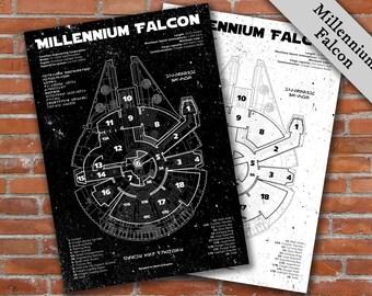 "PRINTABLE Star Wars Posters ""Millennium Falcon"""