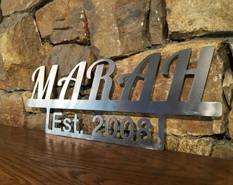 Metal Sign - Family Name with Year Established