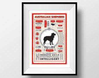 Australian Shepherd Printable Poster, Digital Dog Breed Infographic Wall Art, Australian Shepherd Lovers Gift, Letterbox Red/Sea Green