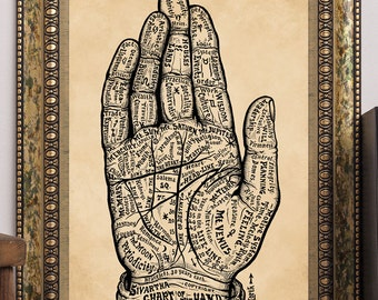 "Vintage Palmistry Art Print ""Chart of the Hand"" Sivartha 1901 Palm Reading Antique Book Illustration Steampunk Art Chiromancy 11x14"