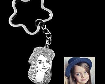 Photo Keychain, Picture Keychain, Keepsake Photo Keychain, Custom Photo Keychain, Portrait Keychain, Memorial Keychain, Photo Charms