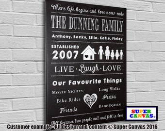 Our Family personalised bespoke framed Canvas Print