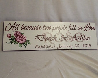 Custom Painted Family Name Wooden Sign, anniversary, bridal shower, wedding, couple, personalized