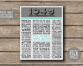 1946 - Printable 70th Birthday Newspaper Style Personalised Facts & Trivia Print Poster - DIGITAL FILE