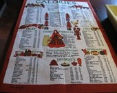 Calorie Counting Tea Towel Made in the UK