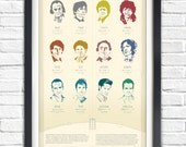 Doctor Who - All Doctors - 19x13 Poster