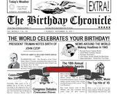 Personalized 40th Birthday Gift 40th Birthday Forty Birthday Gift 8 x 10 40th Birthday Gift Ideas 8 x 10 Print