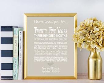 25th anniversary gift - personalised anniversary print- anniversary present- typographic 25th anniversary