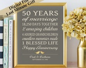 50th Anniversary Gifts PRINTABLE ART 50 Year Anniversary Gift Milestones Digital Download Personalized Parents Anniversary Gift faux gold