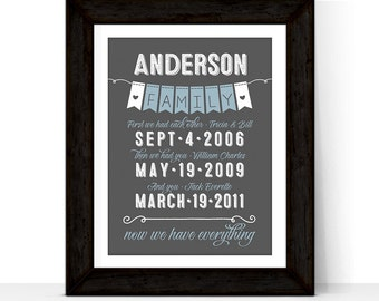 Christmas gift for wife husband | Christmas gift ideas for him her | Family Dates Wall Art | Important Date Art | Anniversary gift for her