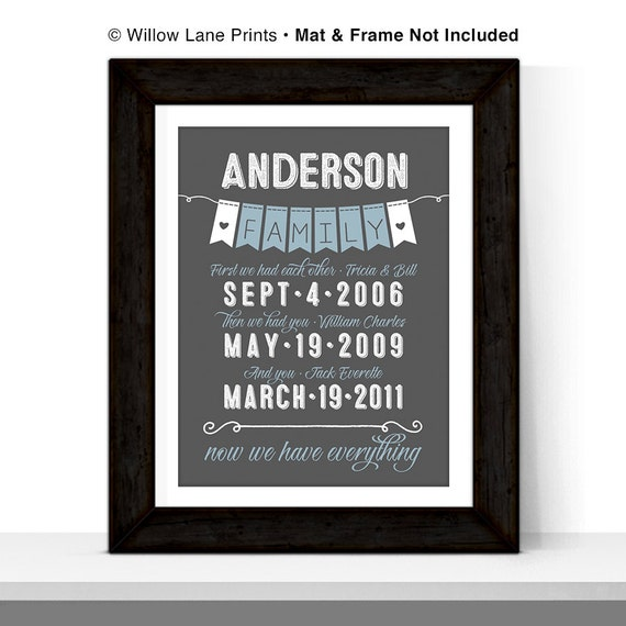 10 Year Anniversary Gift For Him Men By WillowLanePrints