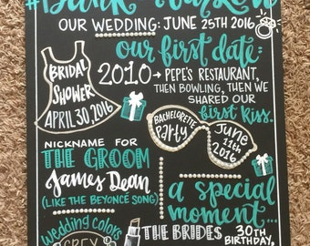 Special occasion chalk art boards: wedding/graduation/anniversary, etc..