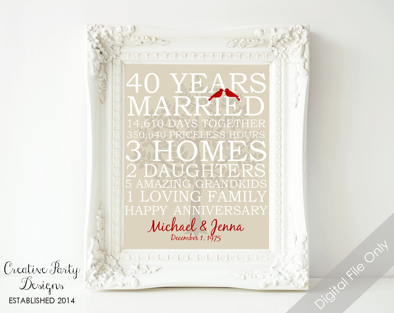 40th Wedding Anniversary Gifts For Husband: Anniversary Gift For Parents Personalized Gift For Husband