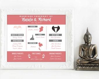 First Anniversary Gift, 1st anniversary gift, first year wedding anniversary gifts, first year wedding anniversary, groom gifts, bridesmaids