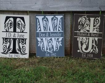 Last Name Sign ~ Wood Art ~ Wedding Gift ~ Year Established ~ Gift For Newlyweds ~ Anniversary Gift ~ Custom Wood Sign ~ Wedding Sign
